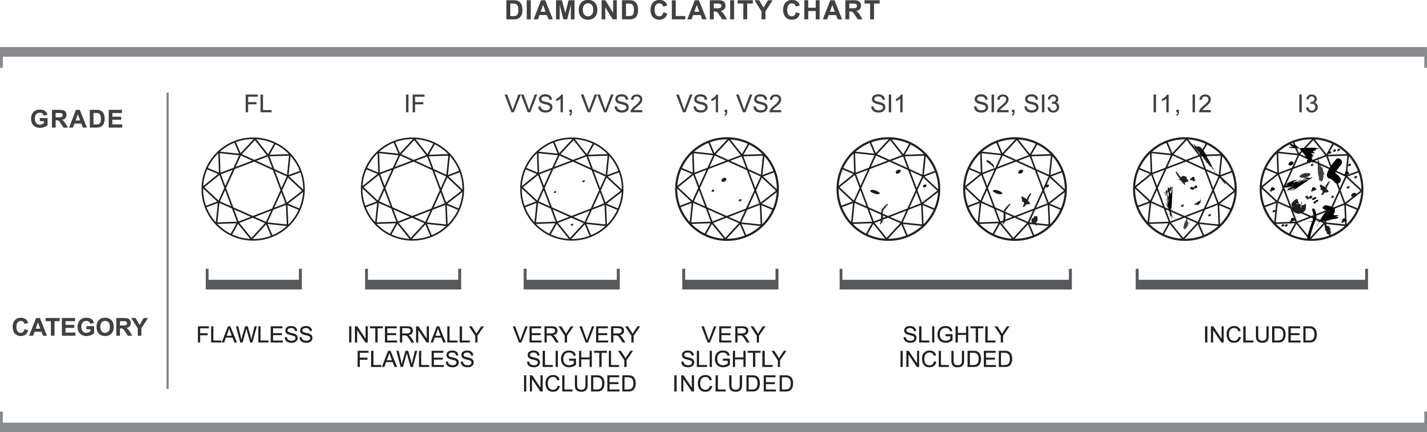 weight carat color diamond grading